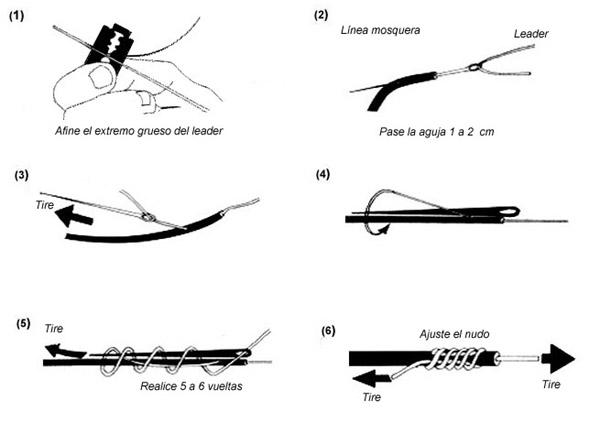 Worksheet. BINudos para la pesca con mosca  Regin de Los Lagos  Chile
